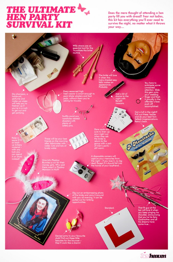Hen Party Survival Kit Infographic